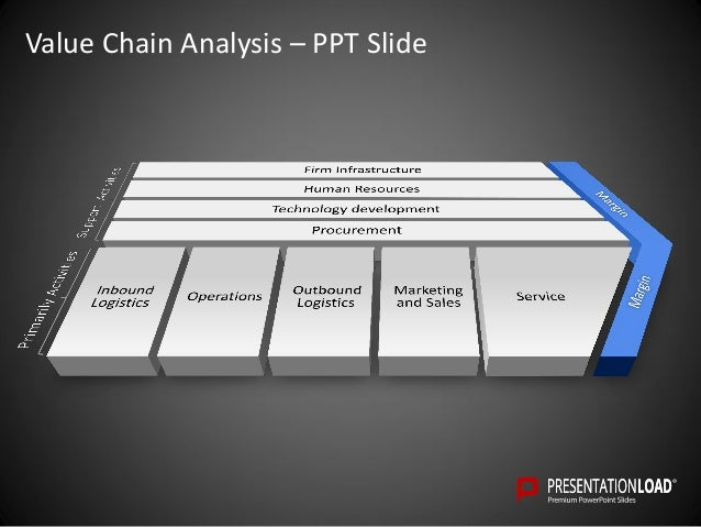 value chain analysis powerpoint template, Modern powerpoint