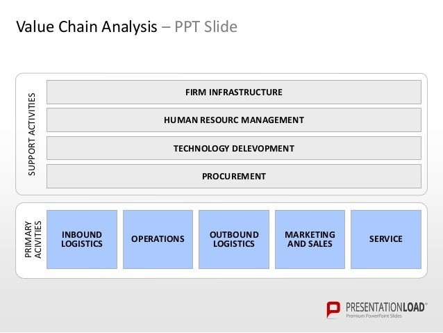 walmart powerpoint template - value chain analysis pictures to pin on pinterest pinsdaddy