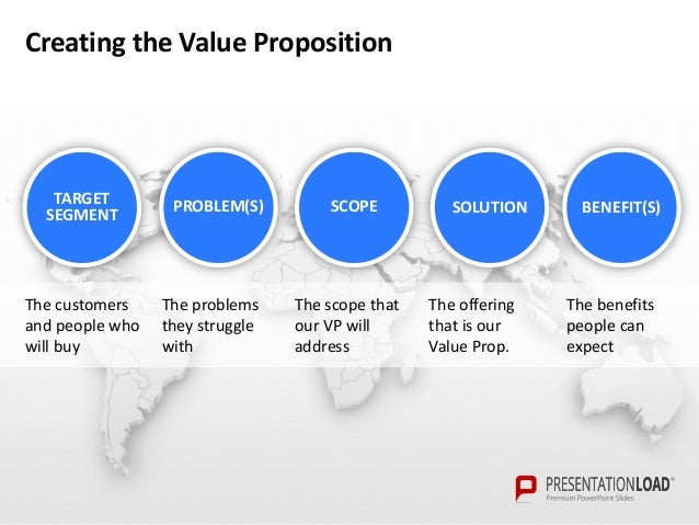 Value proposition powerpoint template the benefits people can expect 4 toneelgroepblik Gallery