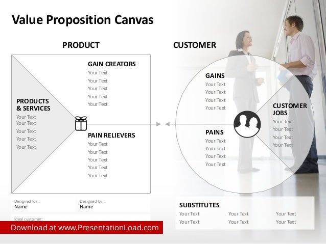 Marvelous PresentationLoad.com; 8. Customer Value Canvas VALUE PROPOSITION ...