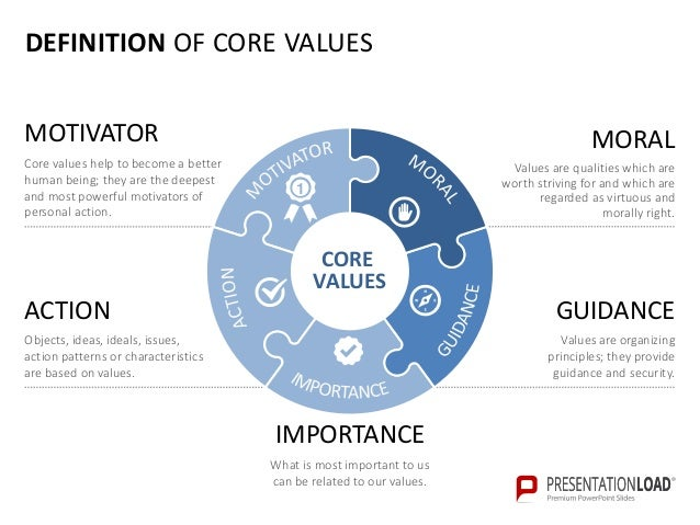 core values defined This book contains a series of engaging, practical stories of real leaders who have defined their core values and successfully managed to shape the culture of their companies based on these values.