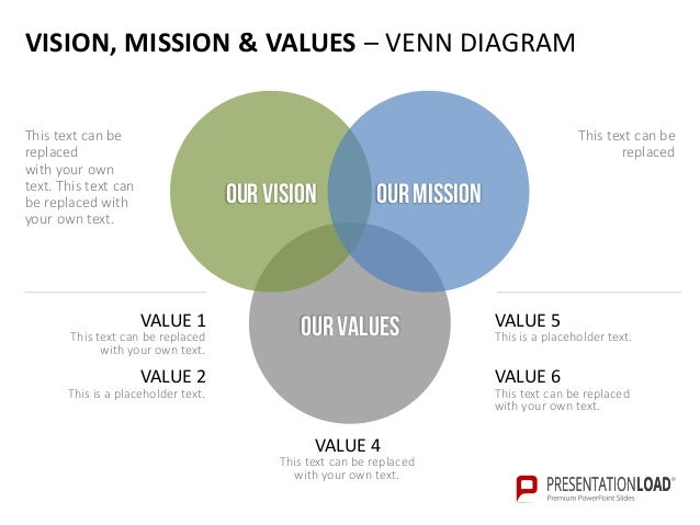 Vision and Mission Statement for PowerPoint