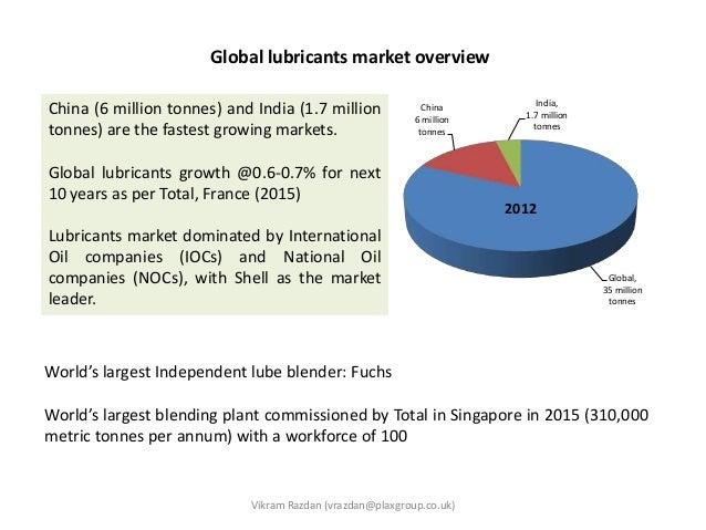 Presentation Lube Oil Blending Plant Performance Evaluation Slide 3
