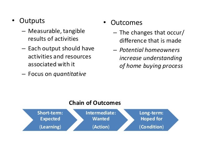 logic models and theories of change