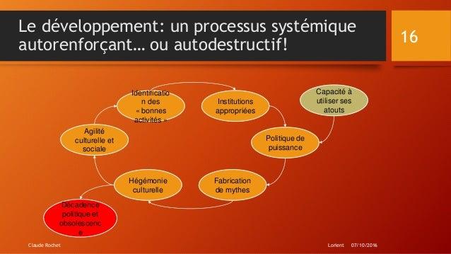 Le développement: un processus systémique autorenforçant… ou autodestructif! 16 Identificatio n des « bonnes activités » A...