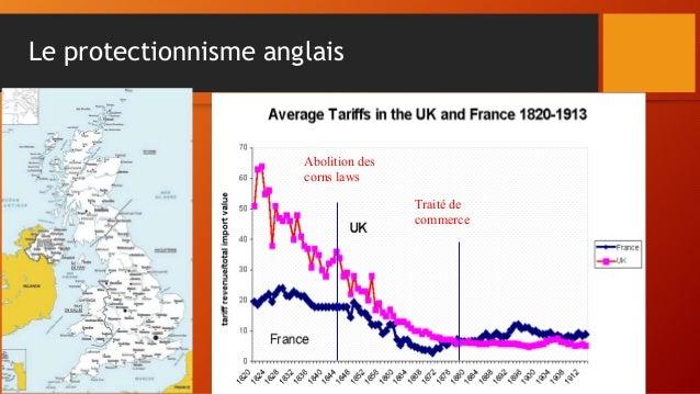 Le protectionnisme anglais Abolition des corns laws Traité de commerce