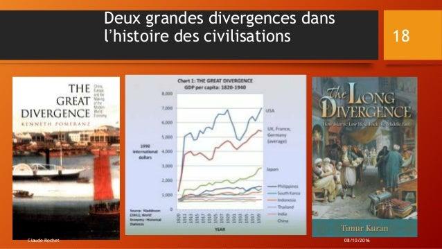 Deux grandes divergences dans l'histoire des civilisations 08/10/2016Claude Rochet 18