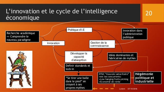 L'innovation et le cycle de l'intelligence économique Recherche académique => Comprendre le nouveau paradigme Politique d'...
