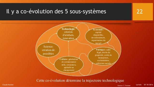 Lorient 07/10/2016Claude Rochet 22Il y a co-évolution des 5 sous-systèmes Science: création de possibles Culture: générati...