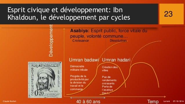 Esprit civique et développement: Ibn Khaldoun, le développement par cycles Lorient 07/10/2016Claude Rochet 23 Temp Dévelop...