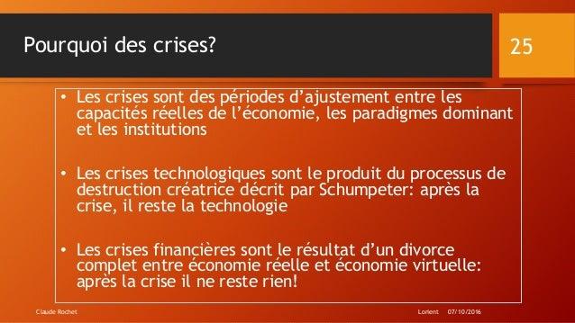 Lorient 07/10/2016Claude Rochet 25Pourquoi des crises? • Les crises sont des périodes d'ajustement entre les capacités rée...