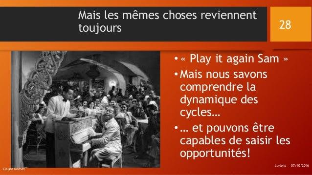 Mais les mêmes choses reviennent toujours •« Play it again Sam » •Mais nous savons comprendre la dynamique des cycles… •… ...
