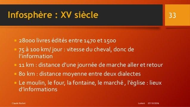 Infosphère : XV siècle  28000 livres édités entre 1470 et 1500  75 à 100 km/ jour : vitesse du cheval, donc de l'informa...