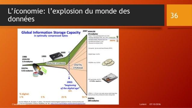 L'iconomie: l'explosion du monde des données Lorient 07/10/2016Claude Rochet 36