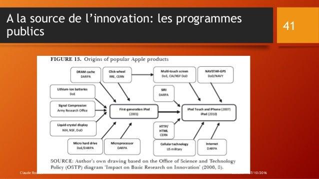 A la source de l'innovation: les programmes publics Lorient 07/10/2016Claude Rochet 41