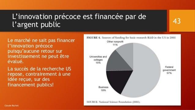 L'innovation précoce est financée par de l'argent public Le marché ne sait pas financer l'innovation précoce puisqu'aucune...