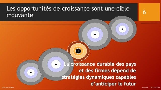 Lorient 07/10/2016Claude Rochet 6 La croissance durable des pays et des firmes dépend de stratégies dynamiques capables d'...