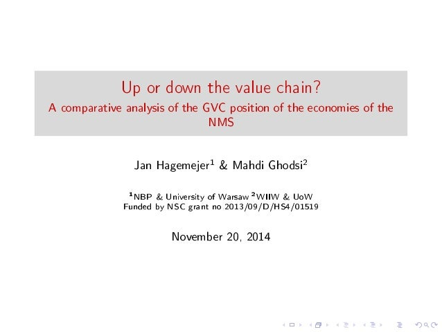 Up or down the value chain? A comparative analysis of the GVC position of the economies of the NMS Jan Hagemejer 1 & Mahdi...