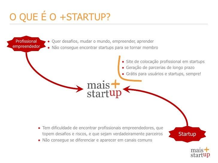 Perfil da startup brasileira - by MaisStartup Slide 3