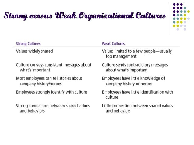 the strength of a companys culture that determines the success or failure of the organization For example, ge has one of the most productive cultures in the world, and its former leader, jack welch, concedes that his acquisition of kidder peabody was a failure because its cultural needs did not fit ge's cultural strengths the impact of culture on a company's success is only as good as its strategy is.