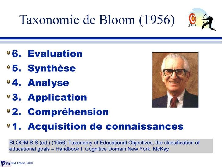 <ul><li>6.  Evaluation </li></ul><ul><li>5.  Synthèse </li></ul><ul><li>4.  Analyse </li></ul><ul><li>3.  Application </li...