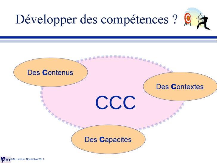 Développer des compétences ? © M. Lebrun, Novembre 2011 CCC Des  C ontenus Des  C apacités Des  C ontextes