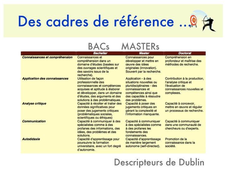 Des cadres de référence ... Descripteurs de Dublin BACs MASTERs