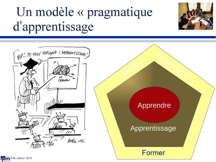 Un modèle «pragmatique  d ' apprentissage © M. Lebrun, 2010 Former Apprendre Modèle Pragmatique Apprentissage