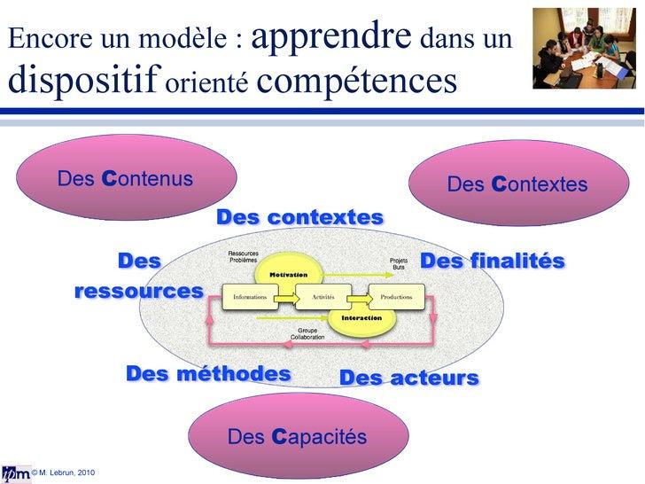 Encore un modèle :  apprendre  dans un  dispositif  orienté  compétences © M. Lebrun, 2010 Des  C ontenus Des  C apacités ...