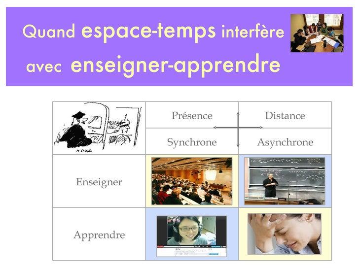 Quand  espace-temps  interfère avec   enseigner-apprendre Présence Distance Synchrone Asynchrone Enseigner Apprendre
