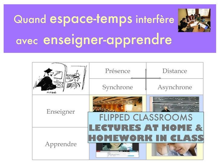 Quand  espace-temps  interfère avec   enseigner-apprendre FLIPPED CLASSROOMS LECTURES AT HOME & HOMEWORK IN CLASS Présence...