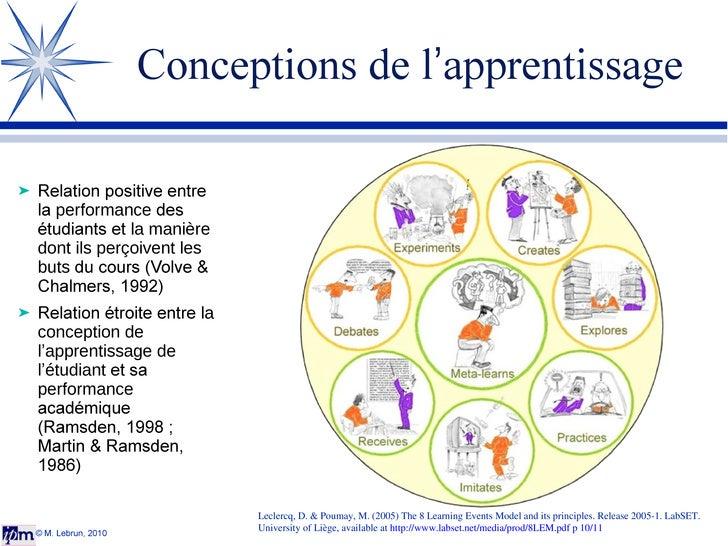 Conceptions de l ' apprentissage <ul><li>Relation positive entre la  performance  des étudiants et  la manière dont ils pe...