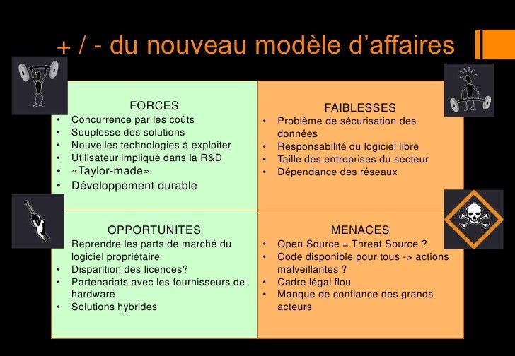 + / - du nouveau modèle d'affaires<br />
