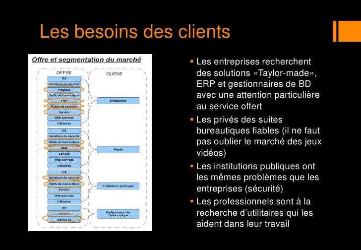 Les besoins des clients<br />Les entreprises recherchent des solutions «Taylor-made», ERP et gestionnaires de BD avec une ...
