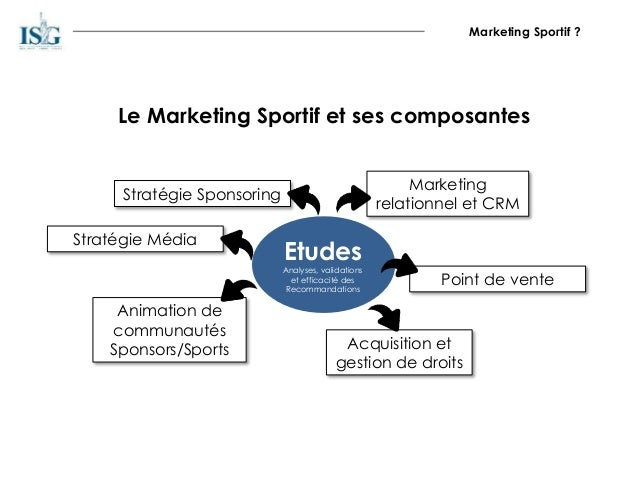 Marketing Sportif ? Stratégie Sponsoring Acquisition et gestion de droits Animation de communautés Sponsors/Sports Marketi...