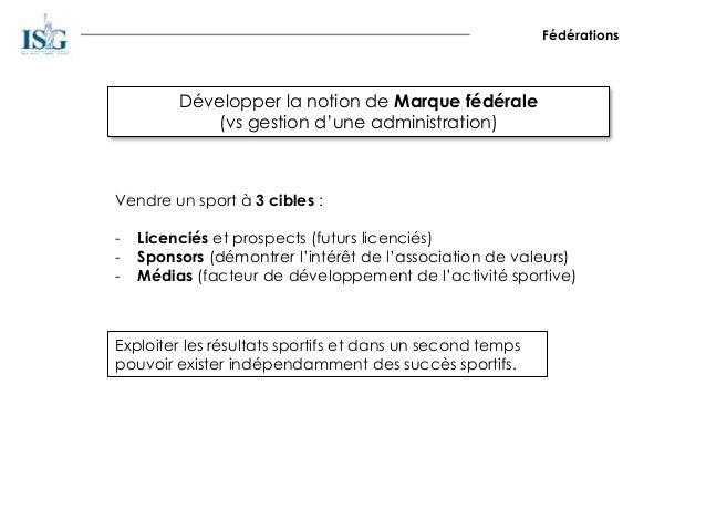 Fédérations Développer la notion de Marque fédérale (vs gestion d'une administration) Vendre un sport à 3 cibles : - Licen...