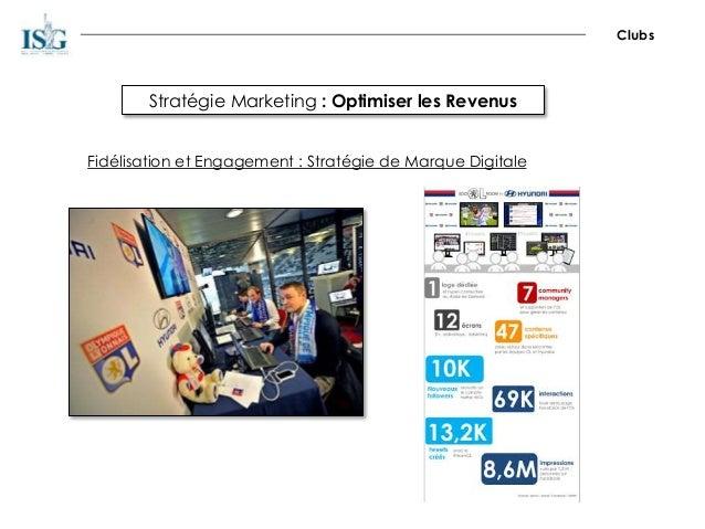 Stratégie Marketing : Optimiser les Revenus Clubs Fidélisation et Engagement : Stratégie de Marque Digitale