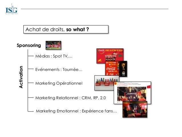 Achat de droits, so what ? Sponsoring Activation Médias : Spot TV,… Evénements : Tournée… Marketing Opérationnel Marketing...
