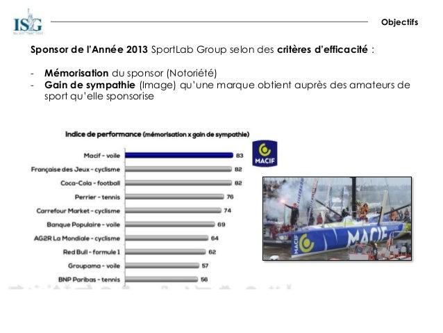 Objectifs Sponsor de l'Année 2013 SportLab Group selon des critères d'efficacité : - Mémorisation du sponsor (Notoriété) -...