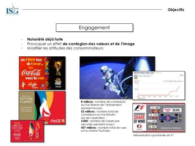 Engagement Objectifs - Notoriété déjà forte - Provoquer un effet de contagion des valeurs et de l'image - Modifier les att...