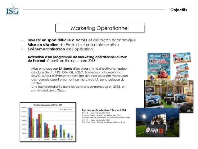 Marketing Opérationnel Objectifs - Investir un sport difficile d'accès et de façon économique - Mise en situation du Produ...