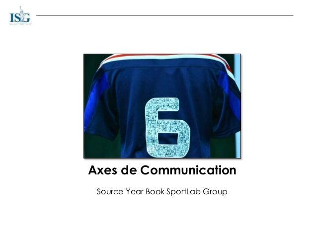 Axes de Communication Source Year Book SportLab Group