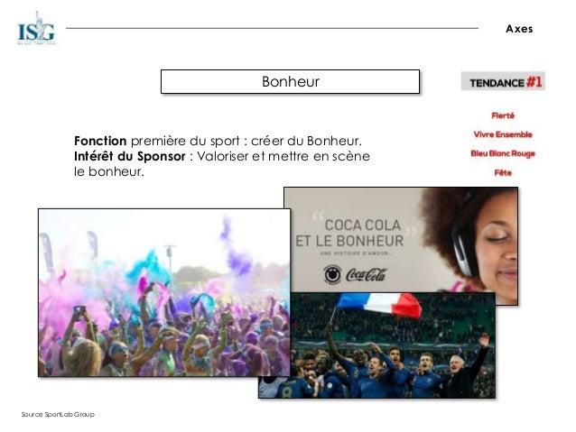 Bonheur Axes Source SportLab Group Fonction première du sport : créer du Bonheur. Intérêt du Sponsor : Valoriser et mettre...