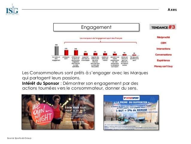 Engagement Axes Source SportLab Group Les Consommateurs sont prêts à s'engager avec les Marques qui partagent leurs passio...