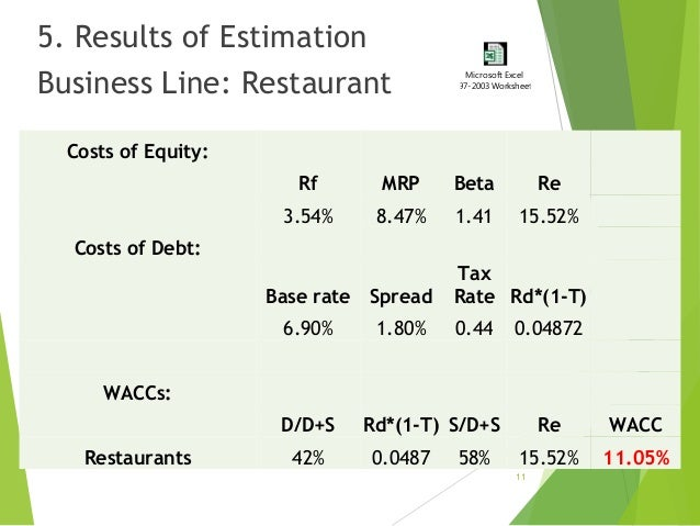 marriott corporation case study the cost of capital Marriott corporation has 3 major lines of business: lodging operations, contract  service and restaurants  marriott corporation cost of capital case analysis.