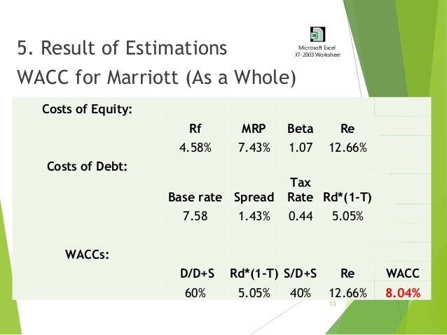 marriott corporation the cost of capital recommendations