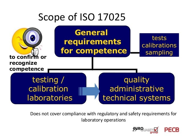 iso laboratory quality management system