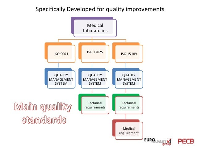 Pecb Webinar The Challenges Of Medical Devices And