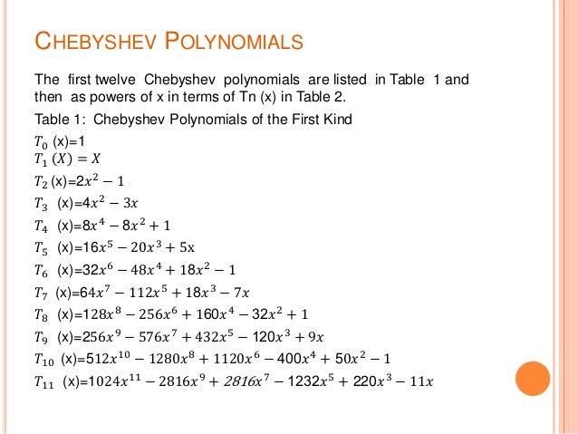 Presentation mathmatic 3