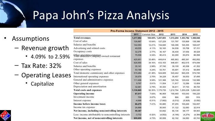 Pizza hut income statement